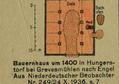 Engel, Franz: Urform des Niedersachsenhauses in Mecklenburg.